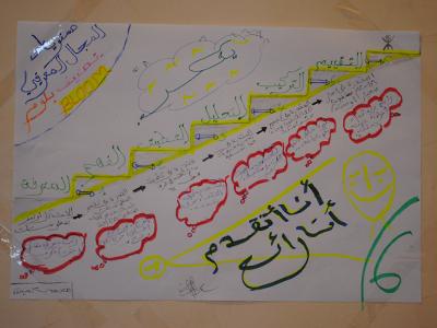 عمل المدرب محمد بحسين