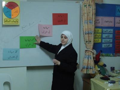 Trainer Duha Fattahi in explaining the learning ladder
